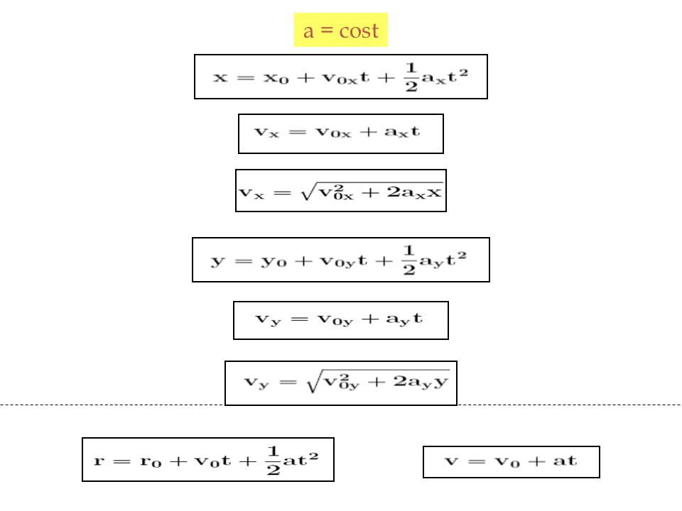 a = cost