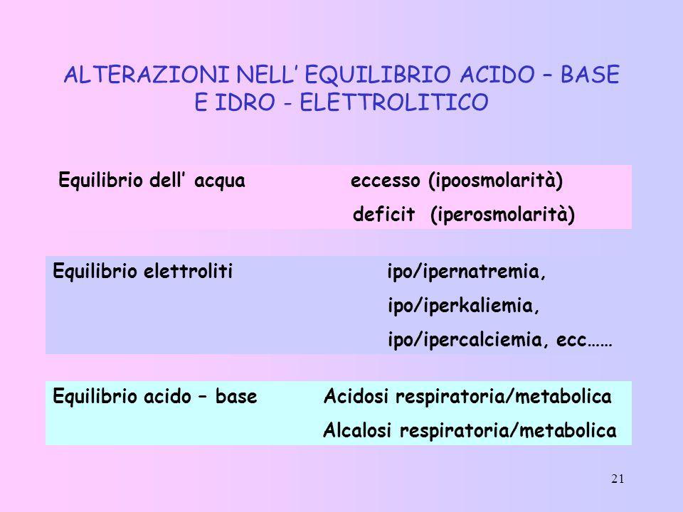 ALTERAZIONI NELL' EQUILIBRIO ACIDO – BASE E IDRO - ELETTROLITICO