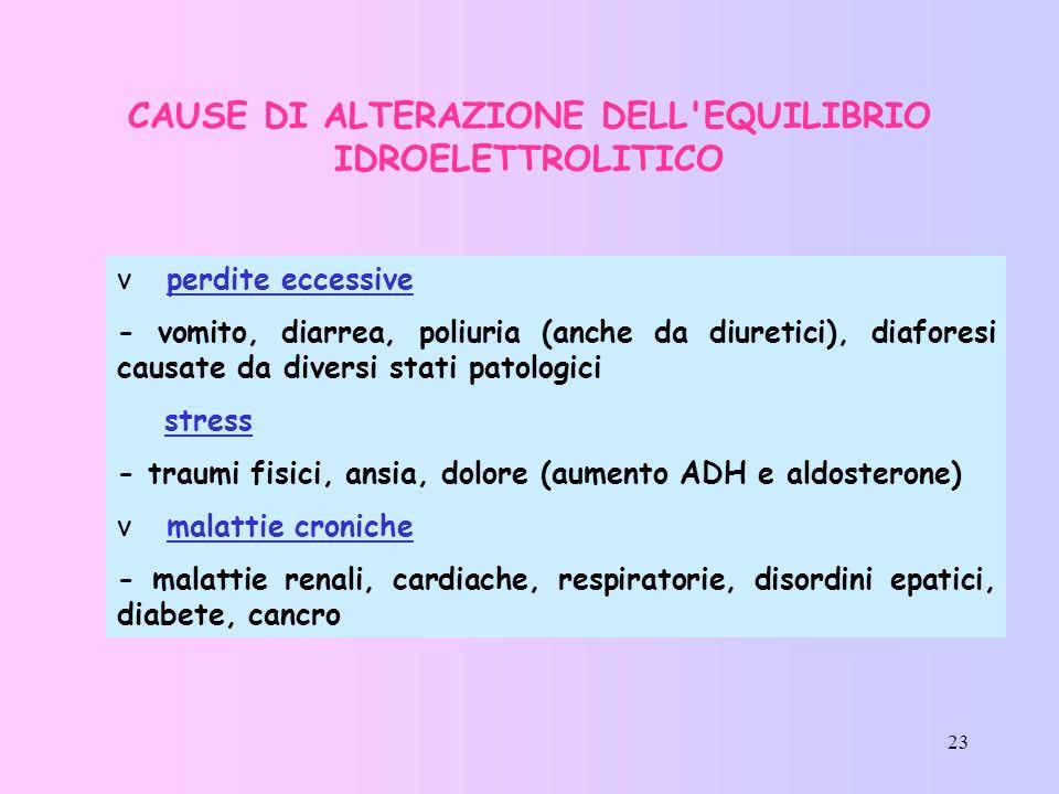 CAUSE DI ALTERAZIONE DELL EQUILIBRIO IDROELETTROLITICO