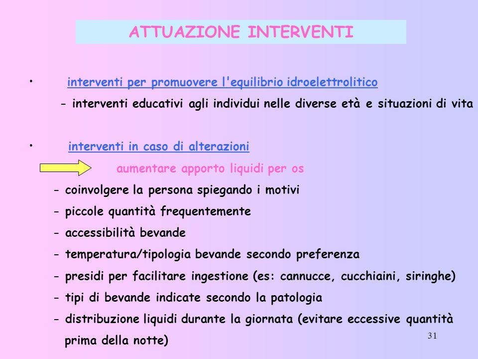ATTUAZIONE INTERVENTI