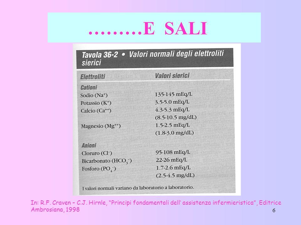 ………E SALI In: R.F. Craven – C.J.