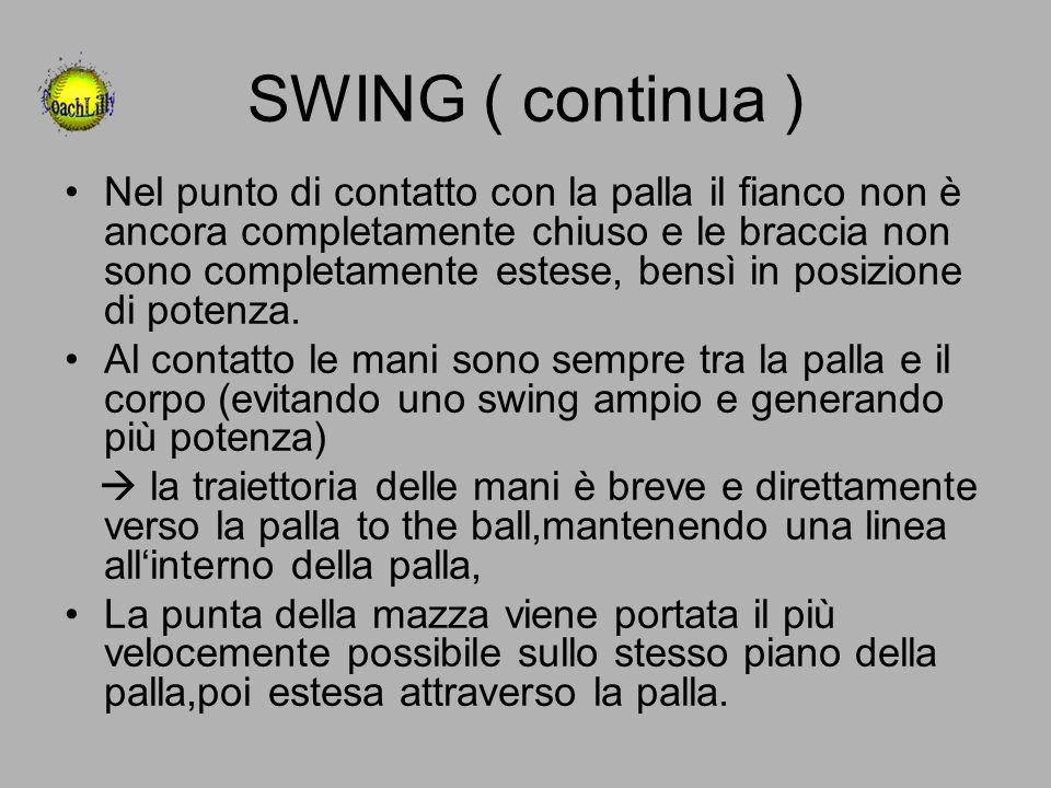 SWING ( continua )