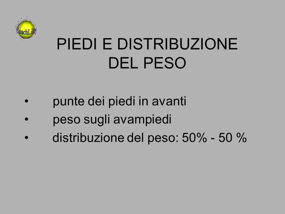 PIEDI E DISTRIBUZIONE DEL PESO