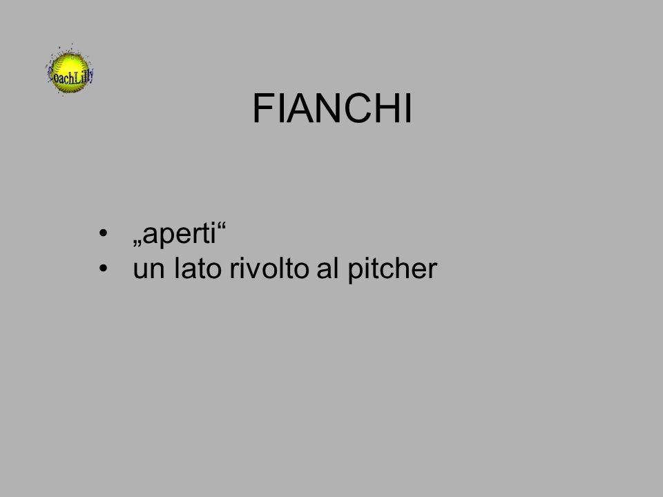 """FIANCHI """"aperti un lato rivolto al pitcher"""