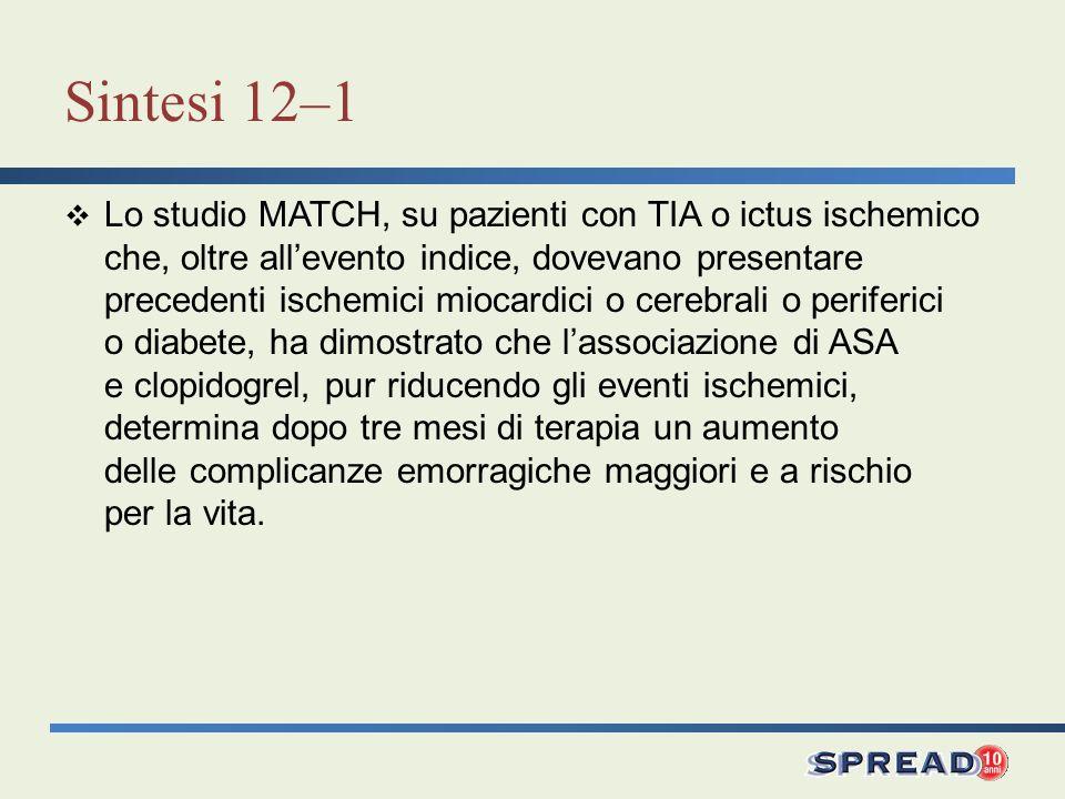 Sintesi 12–1