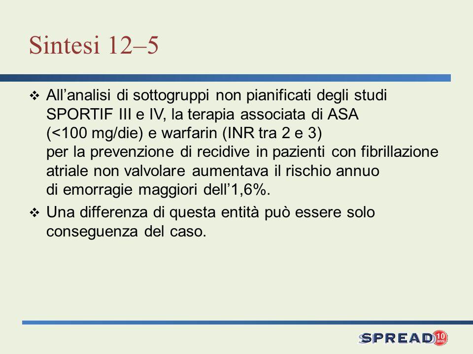Sintesi 12–5