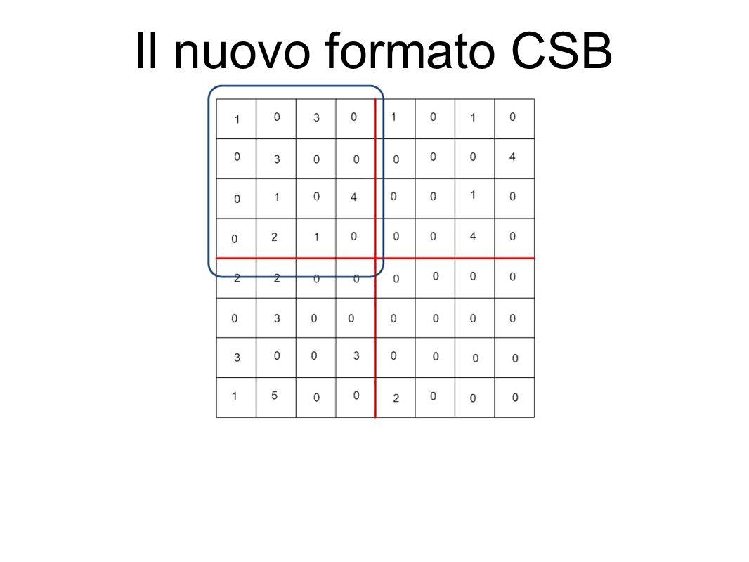 Il nuovo formato CSB