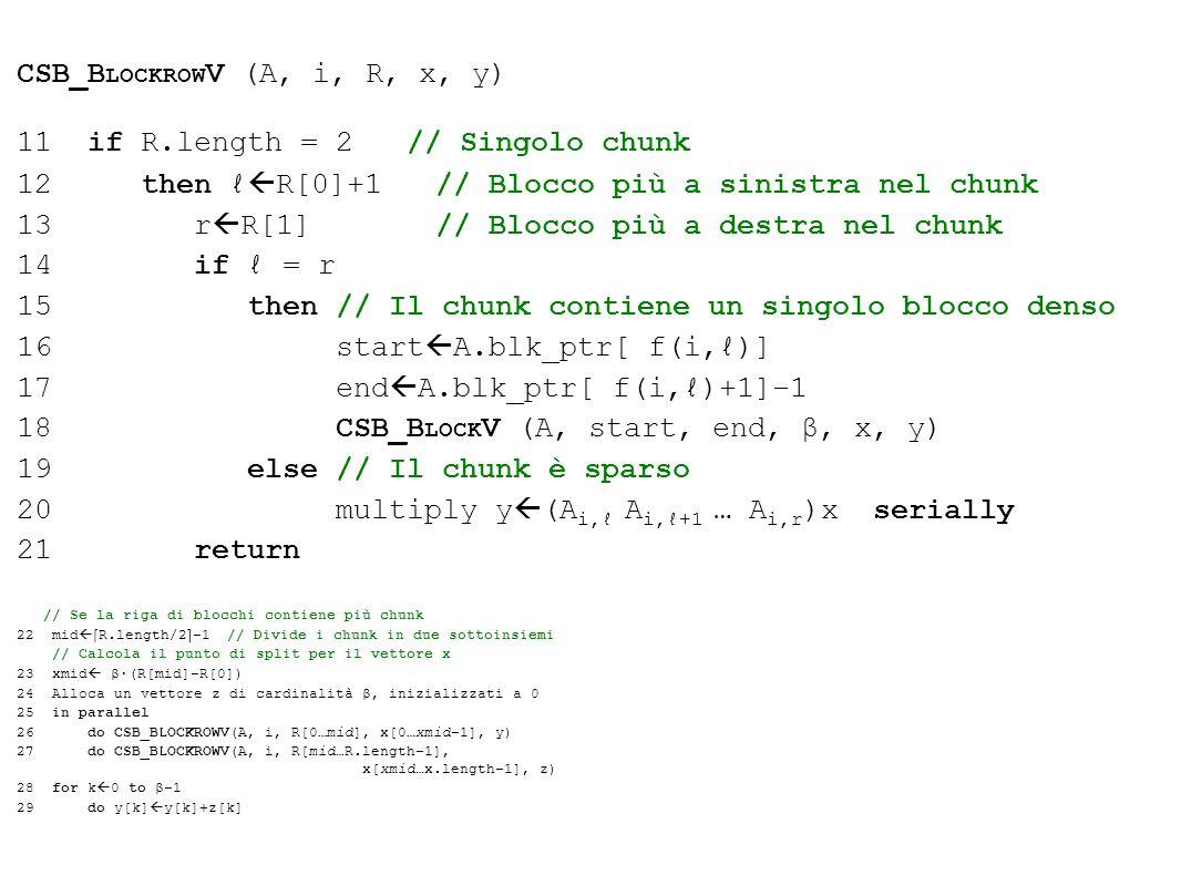 CSB_BLOCKROWV (A, i, R, x, y) 11 if R.length = 2 // Singolo chunk
