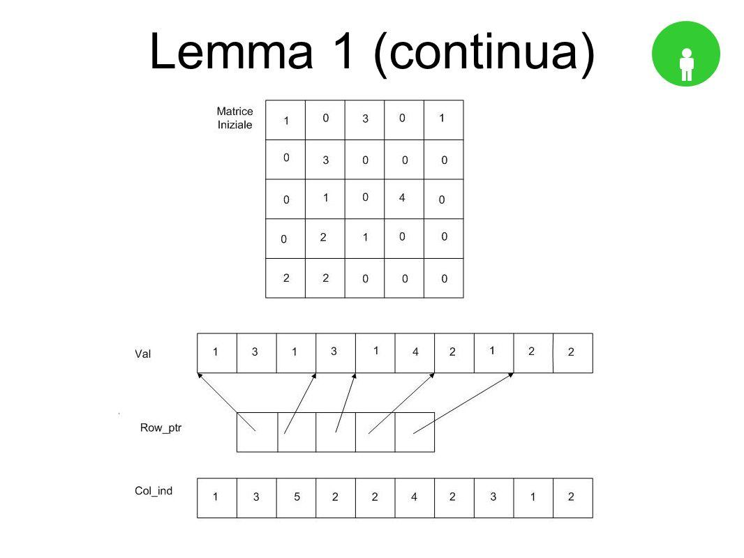 Lemma 1 (continua)