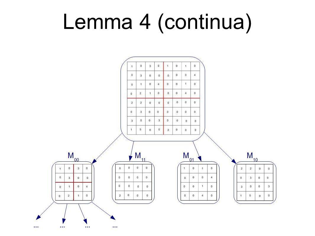 Lemma 4 (continua)