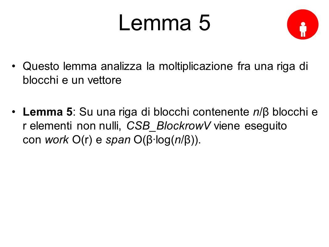 Lemma 5 Questo lemma analizza la moltiplicazione fra una riga di blocchi e un vettore.