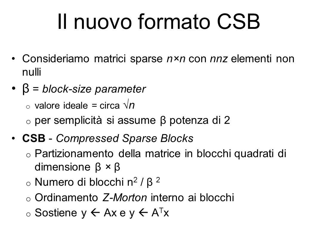 Il nuovo formato CSB β = block-size parameter