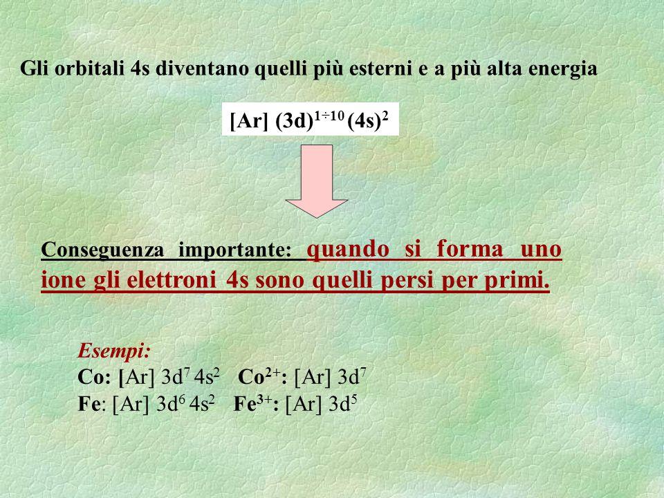 Gli orbitali 4s diventano quelli più esterni e a più alta energia