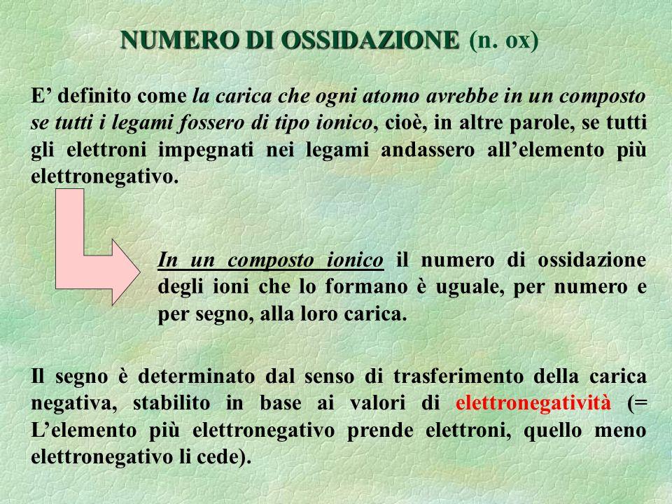 NUMERO DI OSSIDAZIONE (n. ox)