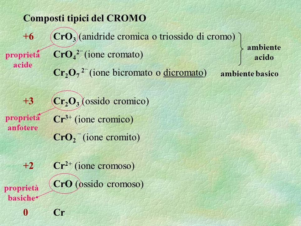 Composti tipici del CROMO