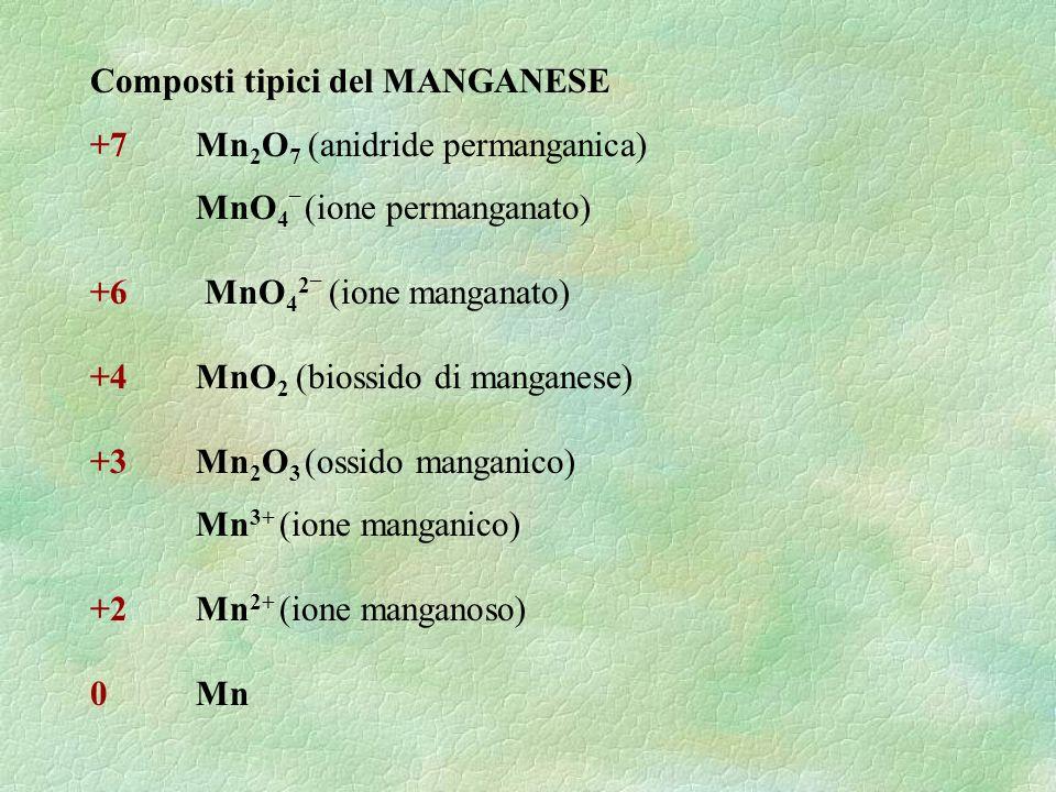 Composti tipici del MANGANESE
