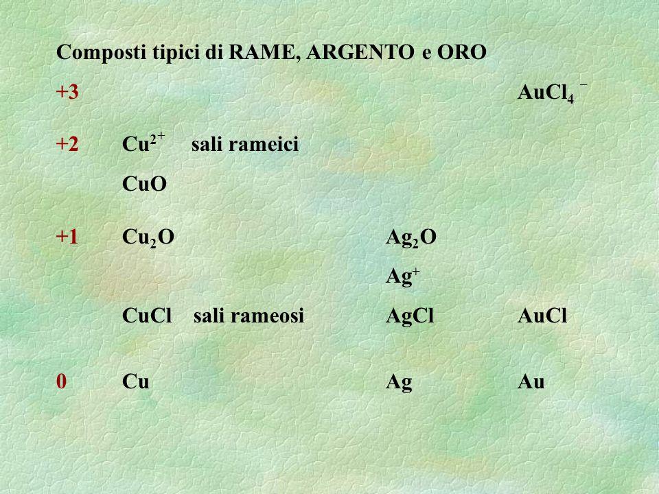 Composti tipici di RAME, ARGENTO e ORO