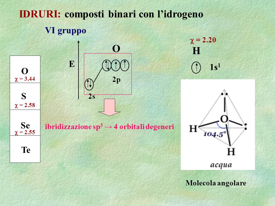 IDRURI: composti binari con l'idrogeno