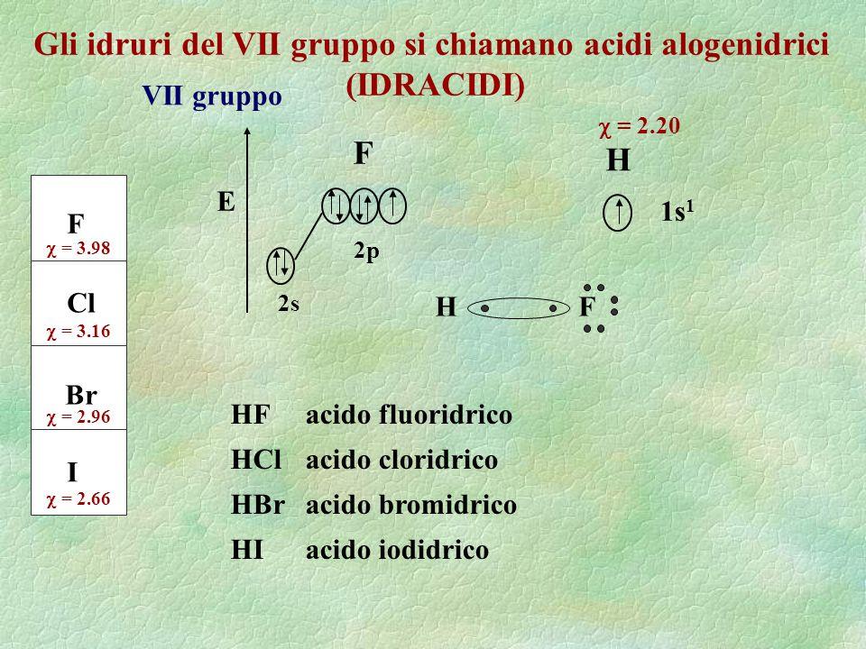 Gli idruri del VII gruppo si chiamano acidi alogenidrici