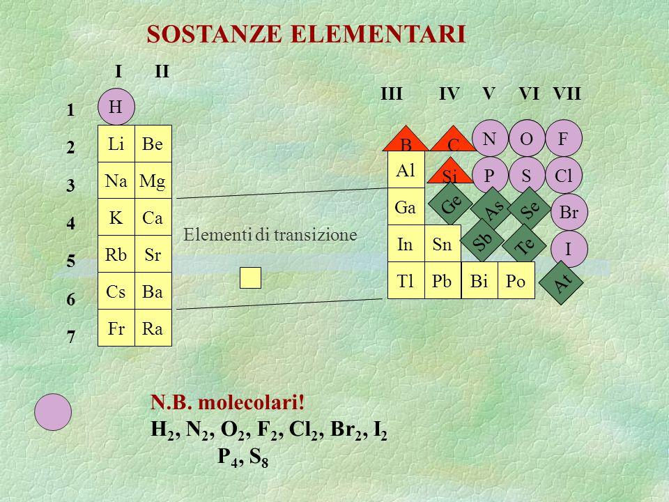 SOSTANZE ELEMENTARI N.B. molecolari! H2, N2, O2, F2, Cl2, Br2, I2