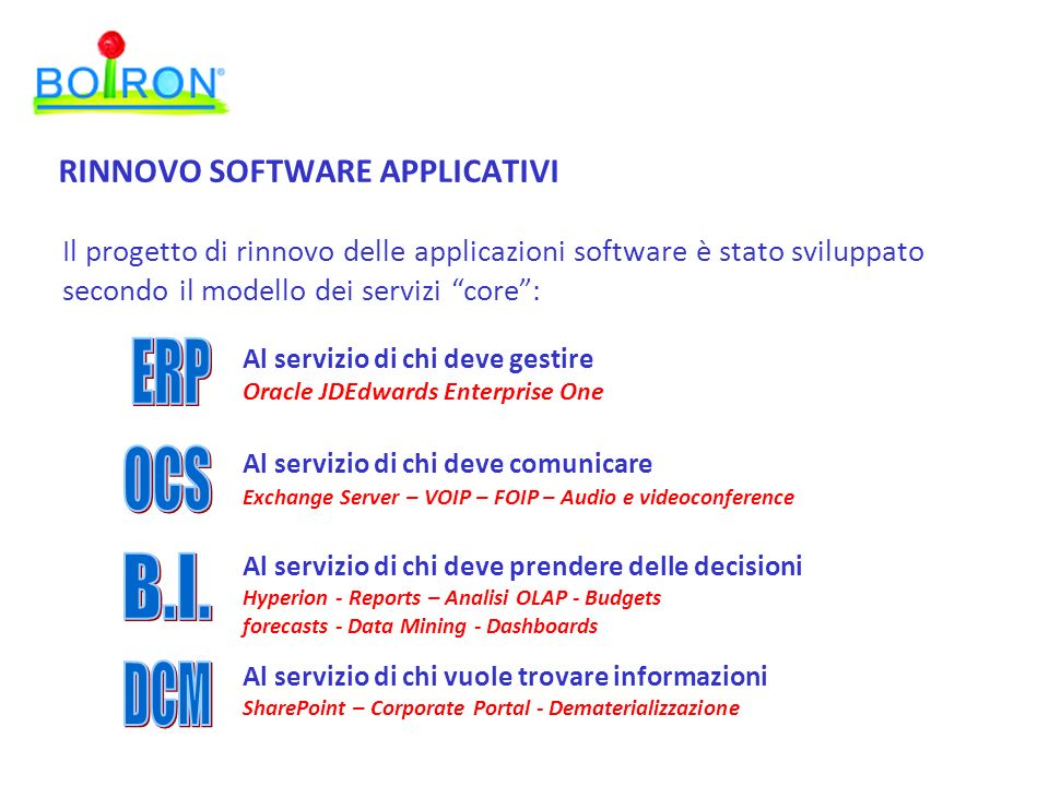 RINNOVO SOFTWARE APPLICATIVI