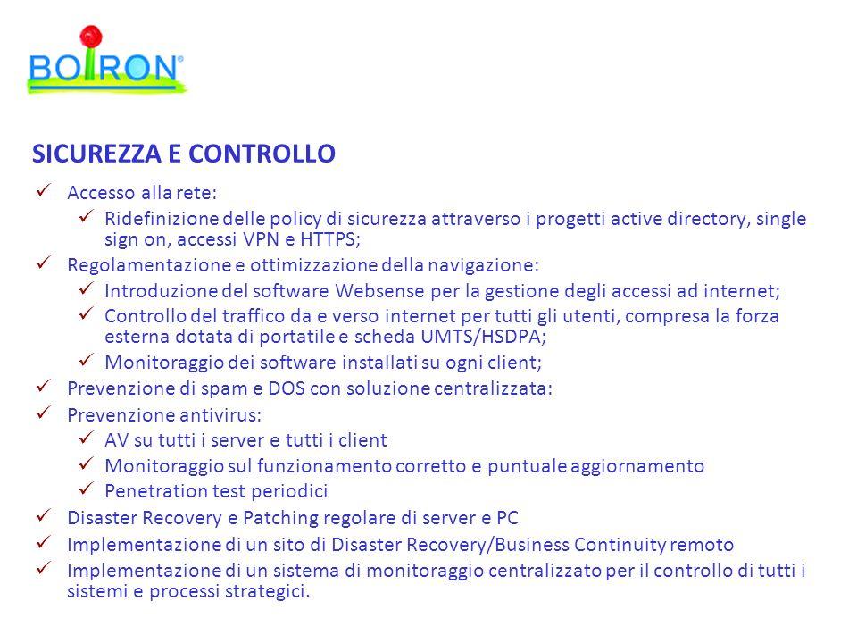 SICUREZZA E CONTROLLO Accesso alla rete:
