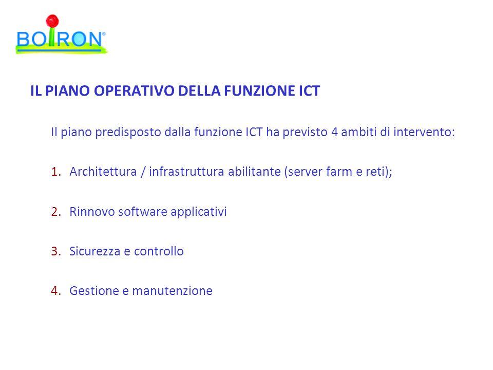 IL PIANO OPERATIVO DELLA FUNZIONE ICT
