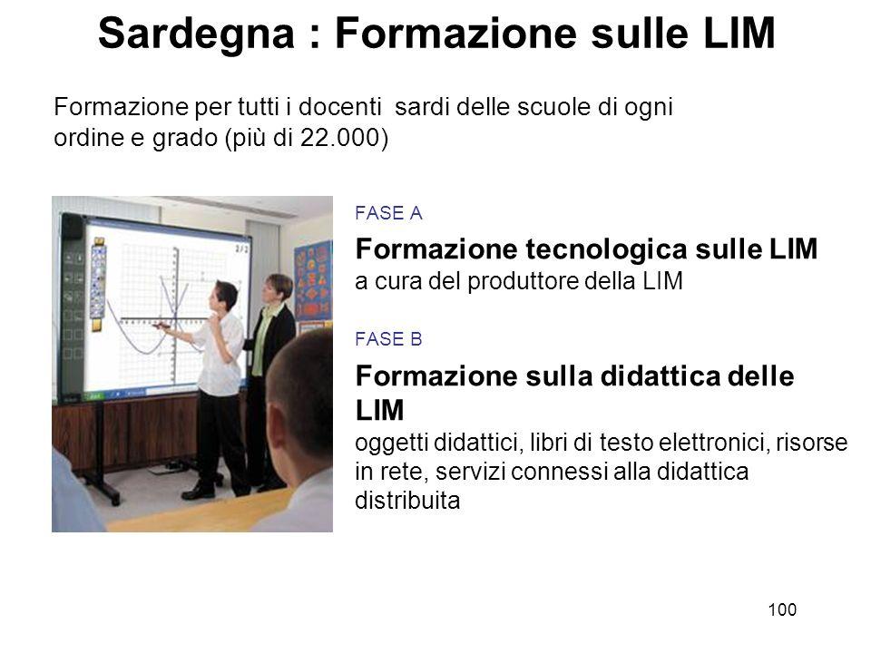 Sardegna : Formazione sulle LIM