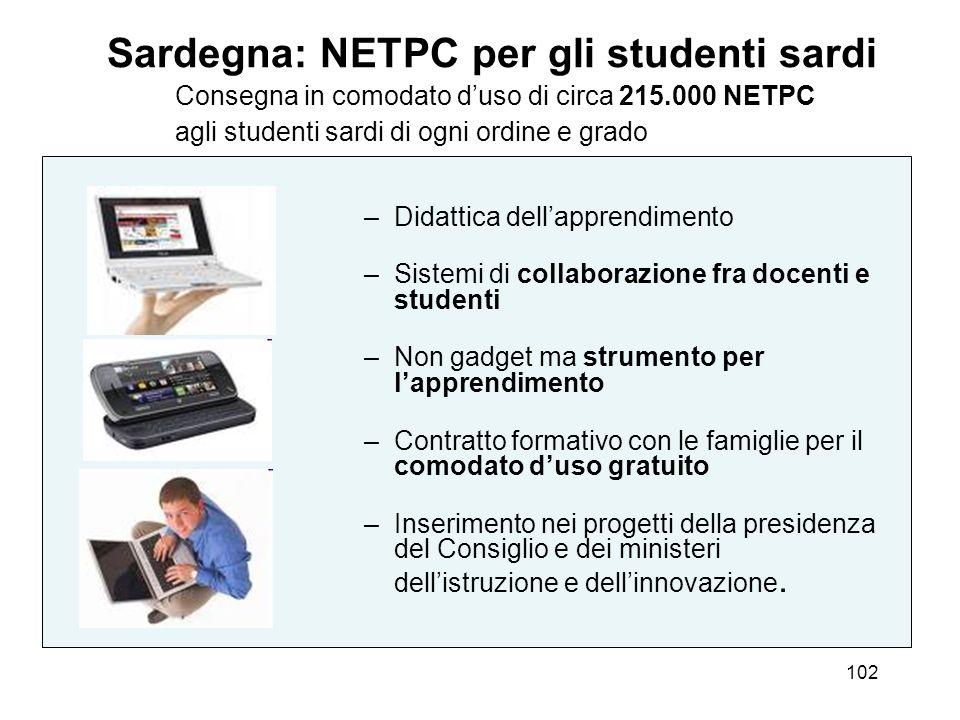 Sardegna: NETPC per gli studenti sardi