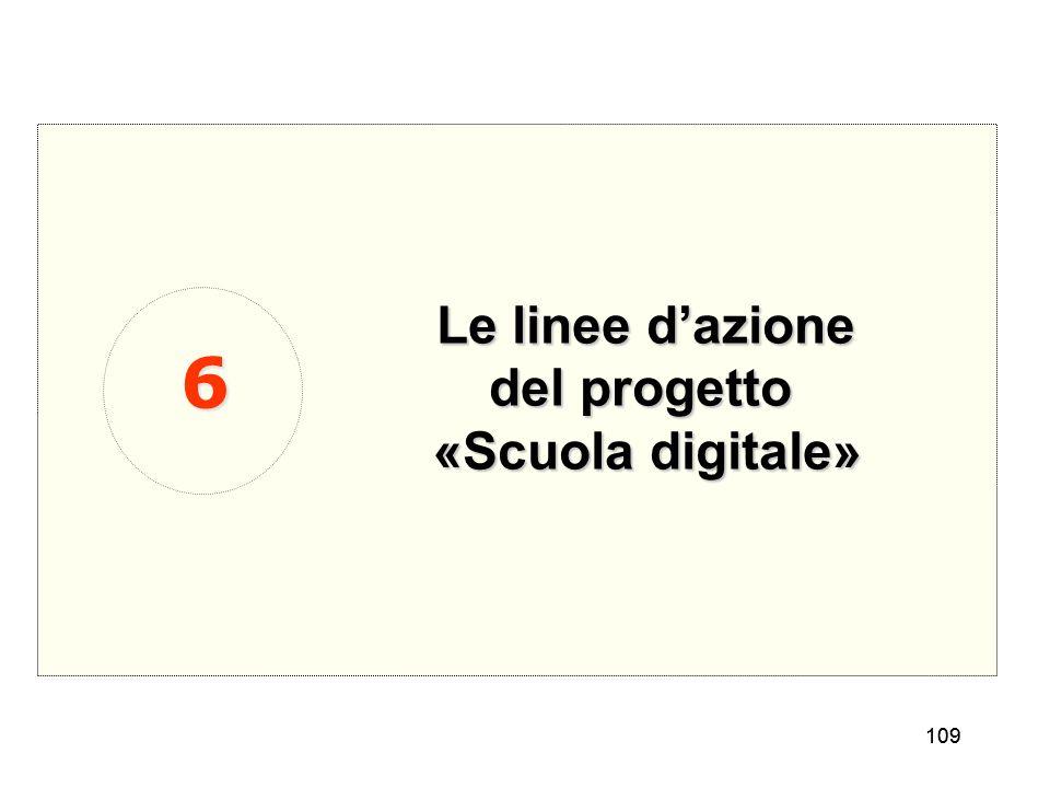 Le linee d'azione del progetto «Scuola digitale» 6 109