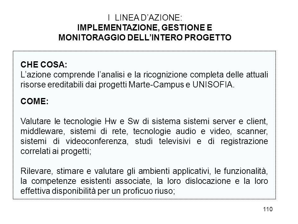 IMPLEMENTAZIONE, GESTIONE E MONITORAGGIO DELL'INTERO PROGETTO