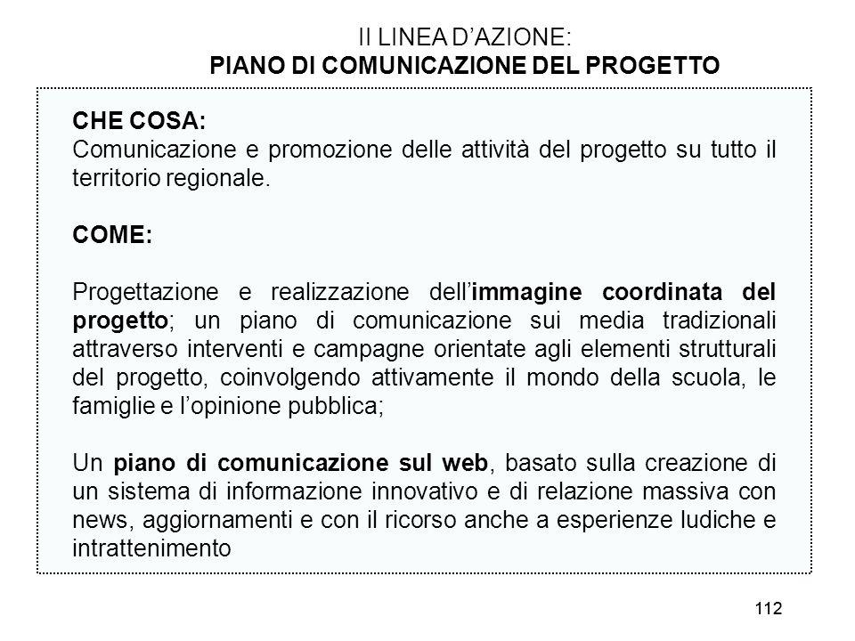 PIANO DI COMUNICAZIONE DEL PROGETTO