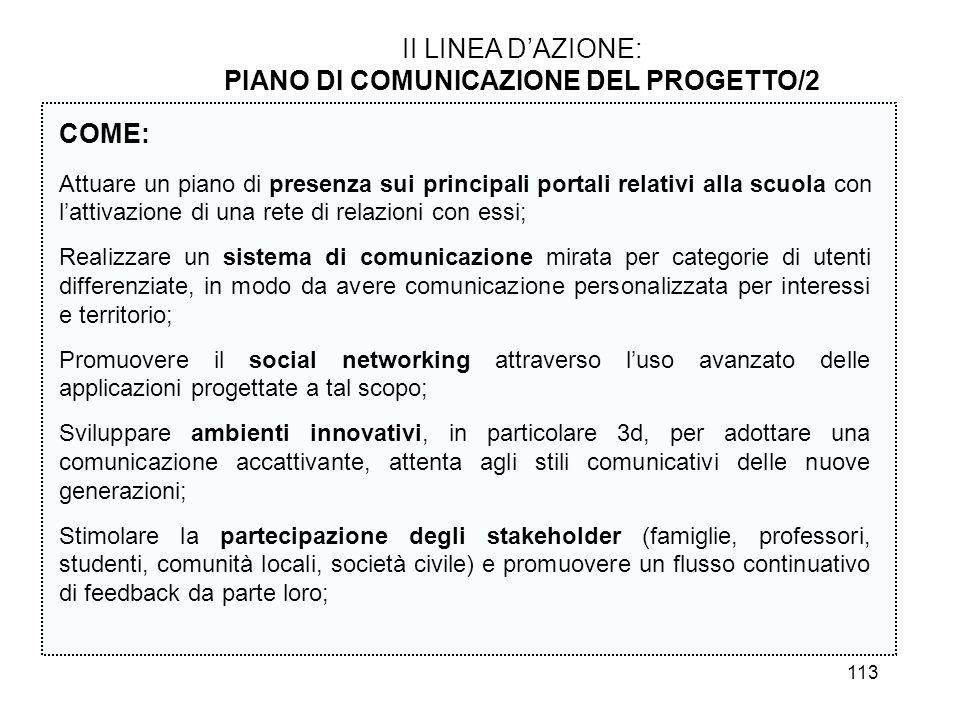 PIANO DI COMUNICAZIONE DEL PROGETTO/2