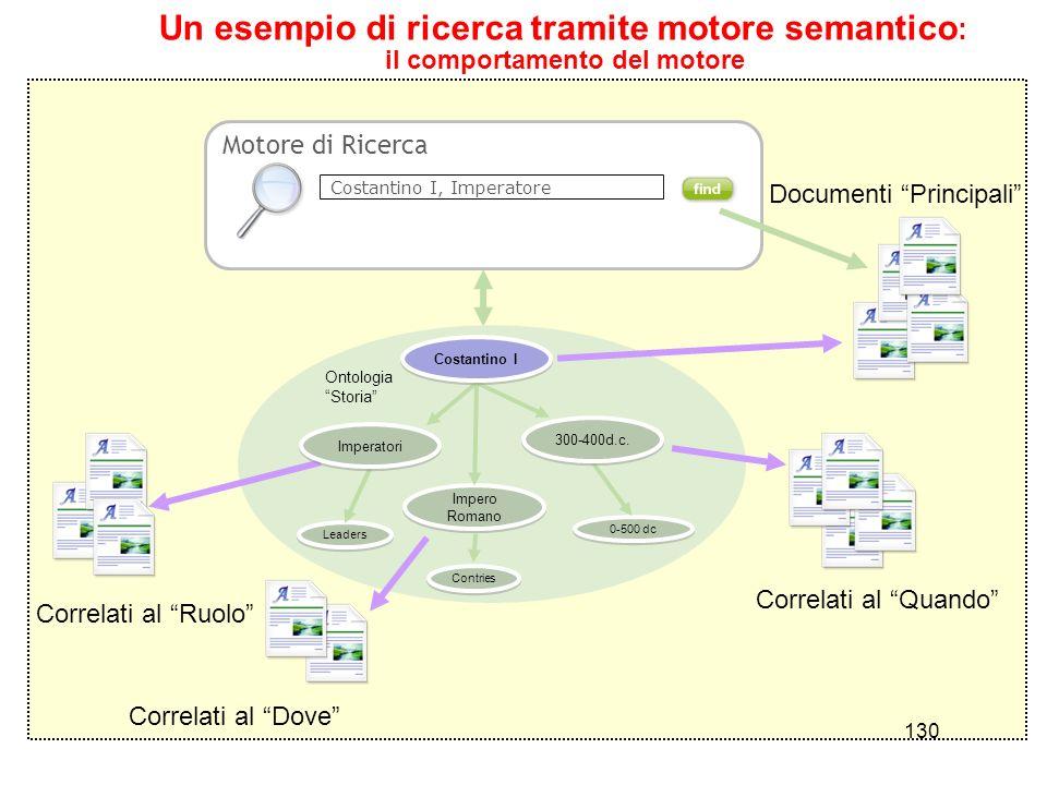 Un esempio di ricerca tramite motore semantico: il comportamento del motore