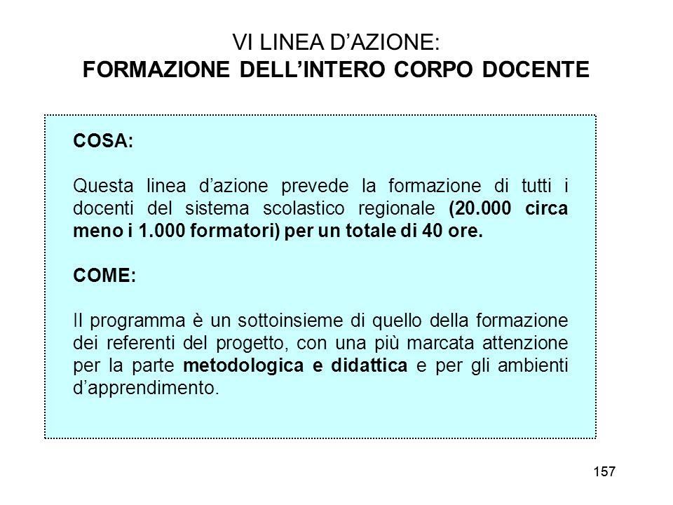 FORMAZIONE DELL'INTERO CORPO DOCENTE