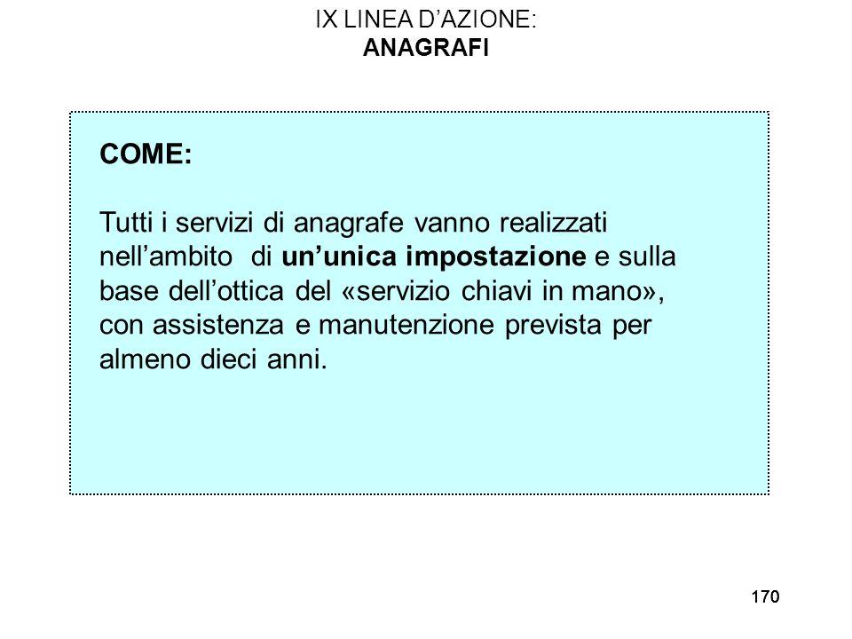 IX LINEA D'AZIONE: ANAGRAFI. COME: