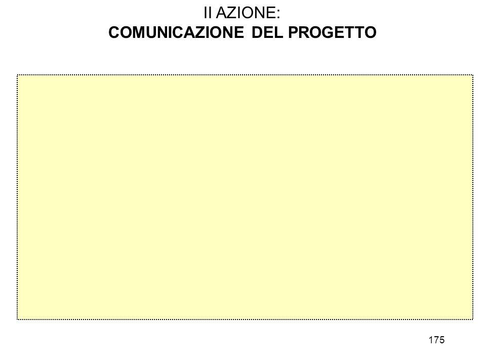 COMUNICAZIONE DEL PROGETTO