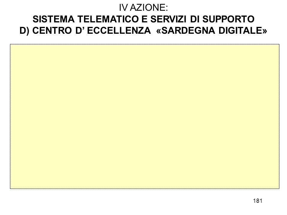 SISTEMA TELEMATICO E SERVIZI DI SUPPORTO