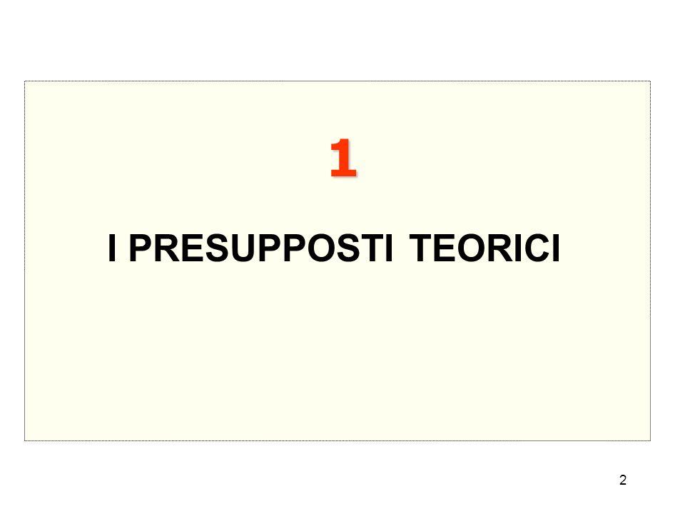 I PRESUPPOSTI TEORICI 1