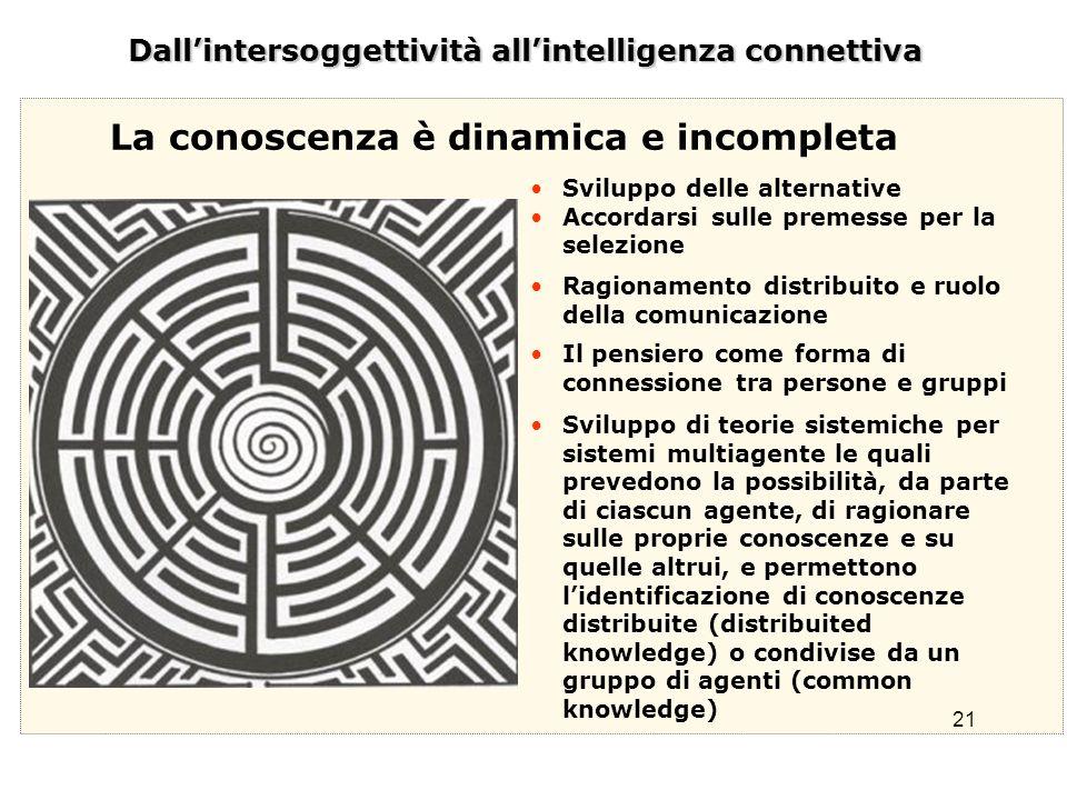 La conoscenza è dinamica e incompleta