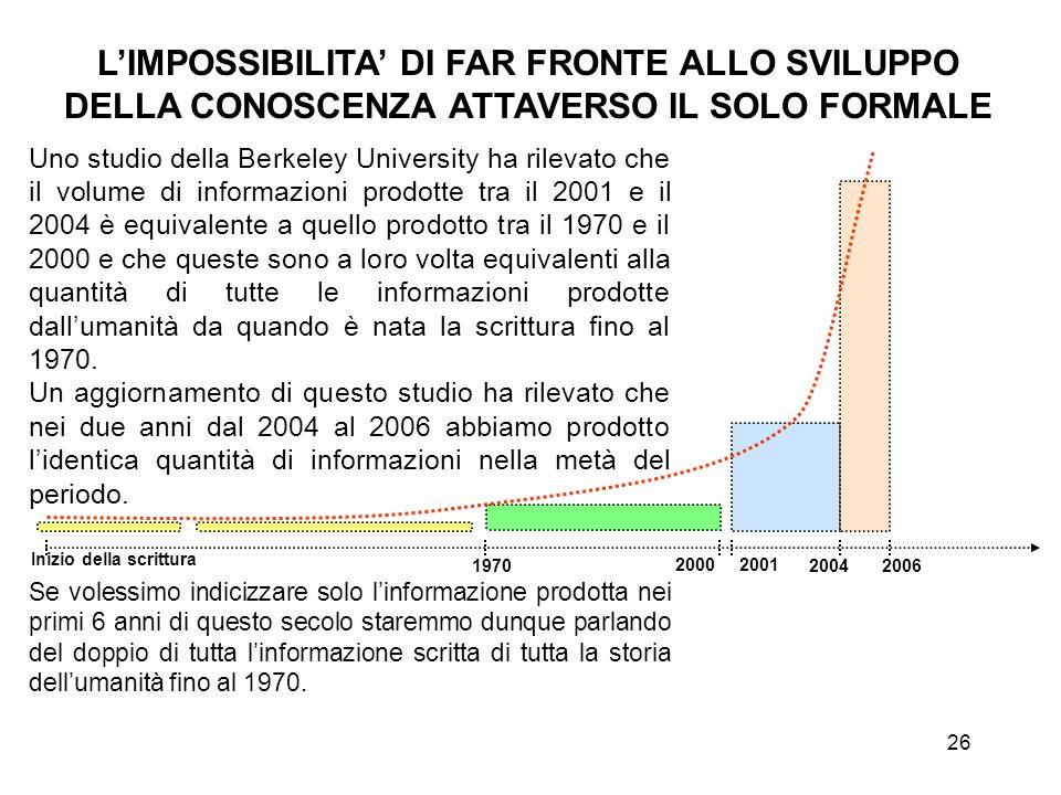 L'IMPOSSIBILITA' DI FAR FRONTE ALLO SVILUPPO