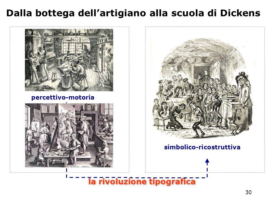 Dalla bottega dell'artigiano alla scuola di Dickens