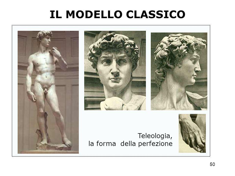 IL MODELLO CLASSICO Teleologia, la forma della perfezione