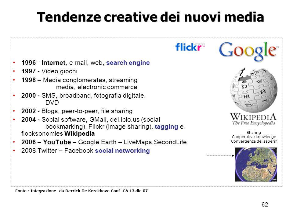 Tendenze creative dei nuovi media