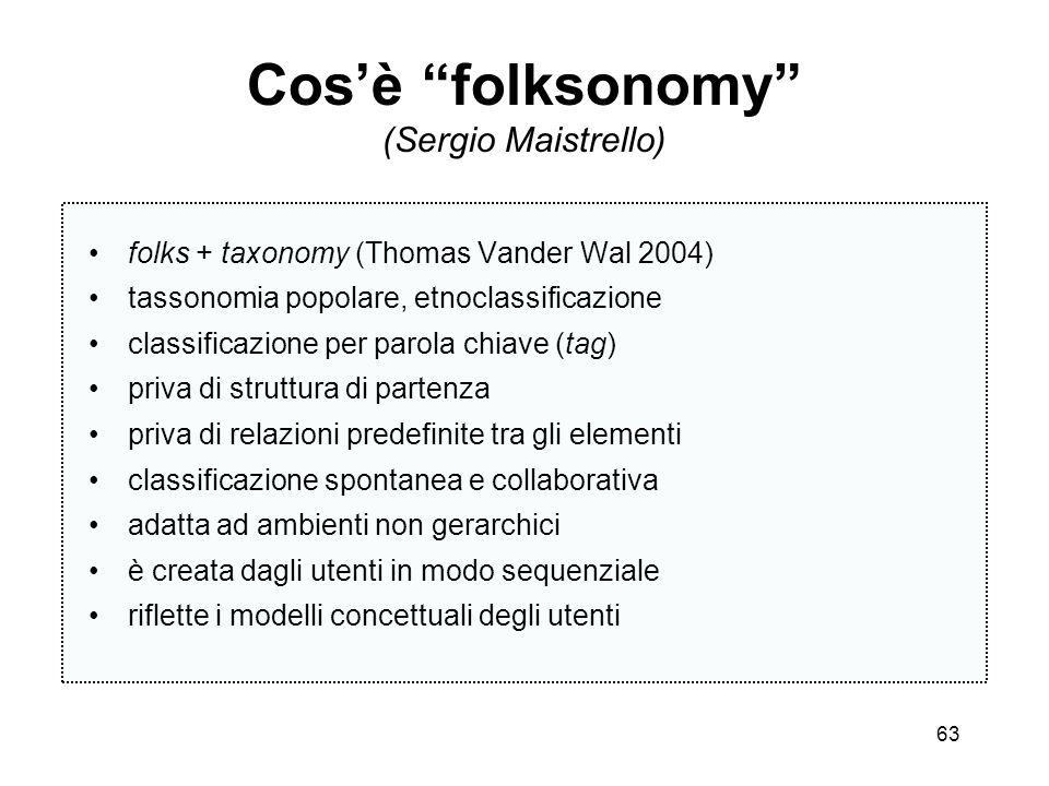 Cos'è folksonomy (Sergio Maistrello)