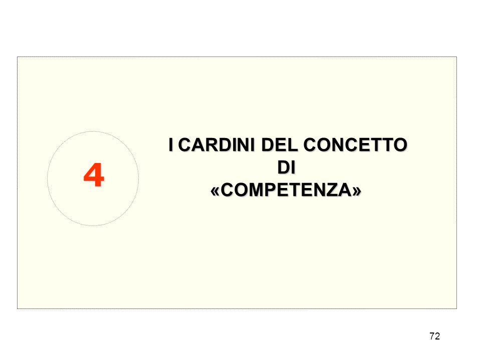 I CARDINI DEL CONCETTO DI «COMPETENZA» 4