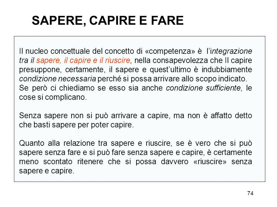 SAPERE, CAPIRE E FARE