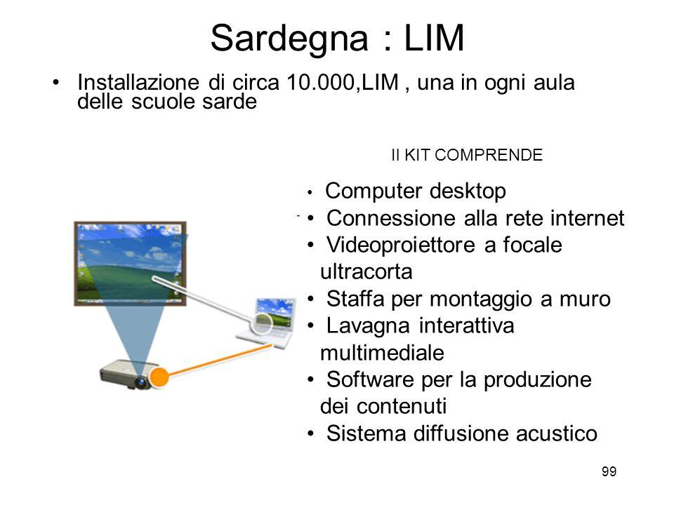 Sardegna : LIM Installazione di circa 10.000,LIM , una in ogni aula delle scuole sarde. Il KIT COMPRENDE.