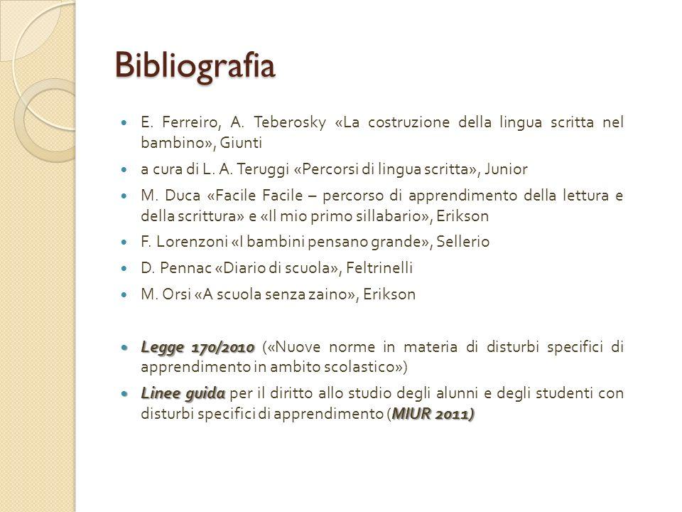 Bibliografia E. Ferreiro, A. Teberosky «La costruzione della lingua scritta nel bambino», Giunti.