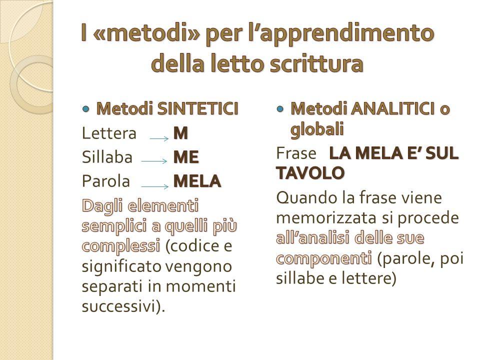 I «metodi» per l'apprendimento della letto scrittura